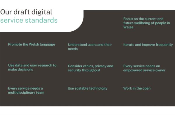 Digital standards for Wales presentation slide.