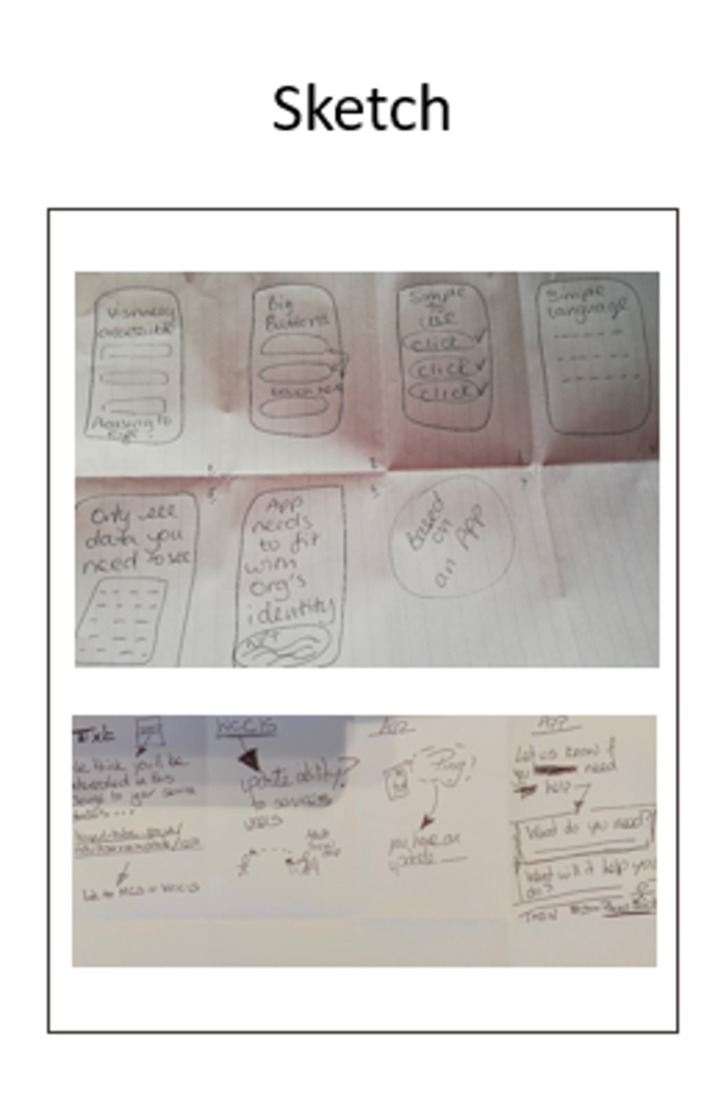 A very basic handdrawn sketch of a service based on mobile phone app. The sketch is made using a pen and some paper. The image shows ideas scribbled out and changed.